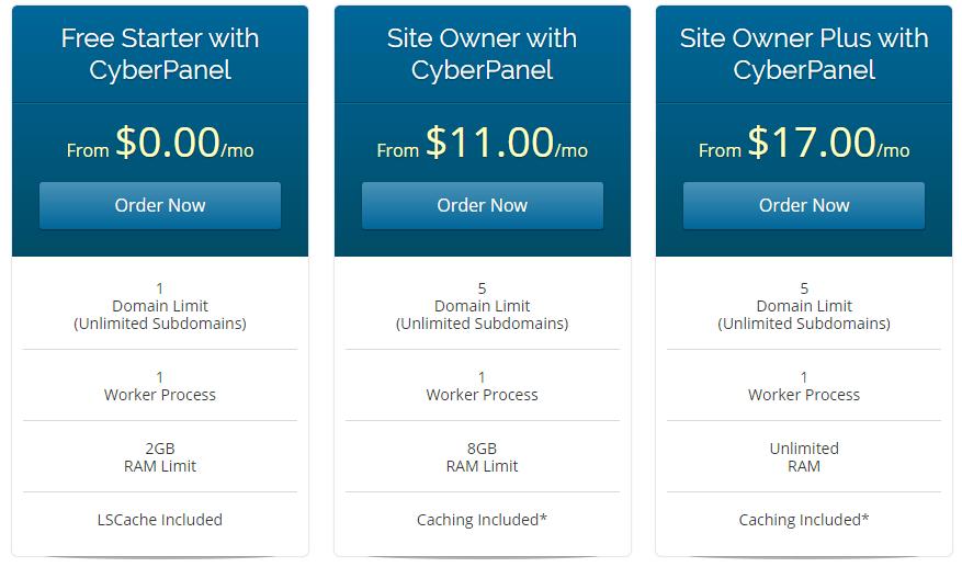 Bảng giá các gói cơ bản LiteSpeed